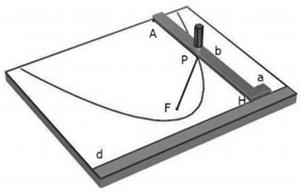 parabola filoD